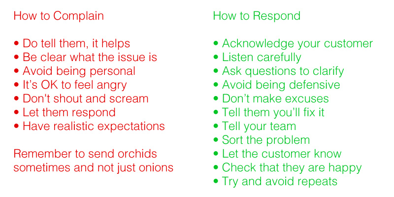 How To Complain And How To Respond