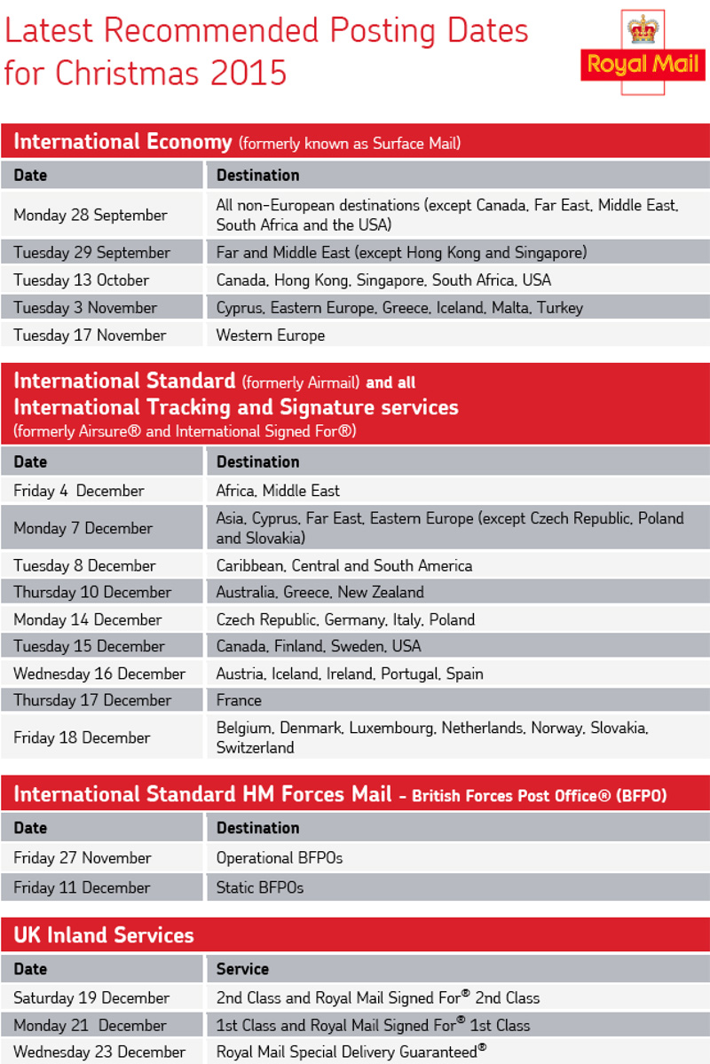 Royal Mail Latest Posting Dates Christmas 2015